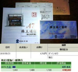 9979 - (株)大庄 昨年8月19日に年間2万円の食事優待目的で1,000株購入。第47期株主通信(第2四半期)、配当金計