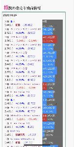 3667 - (株)enish おやおや個人さん?