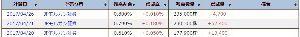 2929 - (株)ファーマフーズ 売り上げだけどんどん増えても利益(黒字)がないとハゲタカ外資にどんどん売り込まれる。 東証一部上場を