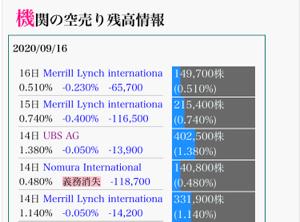 2929 - (株)ファーマフーズ 空売り機関の残高  8社だった空売り機関も残り2社 メリルリンチ 急ピッチで買い戻しています。 UB