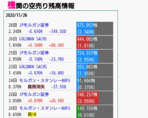 3681 - (株)ブイキューブ GSが26日のどのタイミングで増やしたのか知らないですけれど、大丈夫なのかしら…&he