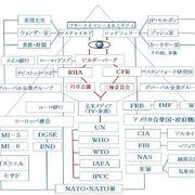 NWO=新世界秩序