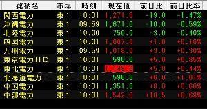9509 - 北海道電力(株) 電力セクター 円高で見直し買いか アッハハハ