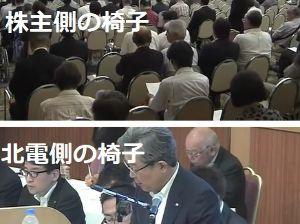 9509 - 北海道電力(株) 本日の総会  椅子に注目 北電側の上から目線が伺える ぷっ
