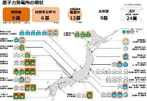 9509 - 北海道電力(株) 寄生虫委員会君 どうするの???30基なんて全く足りないよぉ 27基しかないじゃん どうするの ぷっ