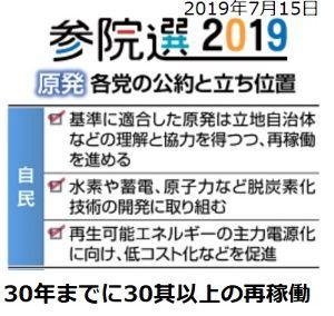 9509 - 北海道電力(株) チミン達ポンコツホルダー君は 当然知り尽くしていることだけど  <公約点検>原発 将来も稼働、自民明