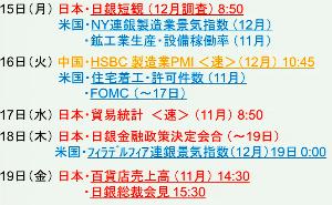 ■ 噴き上げ予兆 クラゲ(❛▽❛✿)市況TOB-BOT 今週の予定Σφ(`∀´φ)@回想