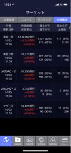 4755 - 楽天(株) 日本市場には資金が入ってきてる 今後、日本市場は短期的には上昇局面だろうね 楽天の今後にも期待はした