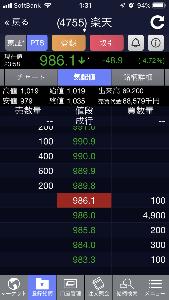 4755 - 楽天(株) PTS終値 986.1円・・・・・・