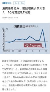 4755 - 楽天(株) 増税後消費が落ち込みすぎて焦っているんでしょうか…お天気のせいにしようとしていますけど