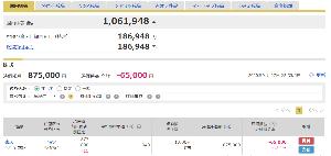 4755 - 楽天(株) 900円台は買いだと思っていたあの頃。