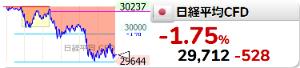 7545 - (株)西松屋チェーン 大切な決算の日に。  まぁ安く買って決算跨げるなら良いか。