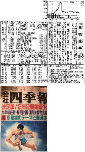 2207 - 名糖産業(株) 昭和60年(1985年)の8,020円からの暴落がよくわかります。  ※30年前の「四季報」 昭和6
