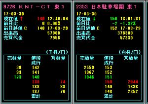 2353 - 日本駐車場開発(株) さらに差が狭まる!