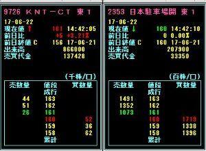 2353 - 日本駐車場開発(株) 3/21投稿 >さらに差が狭まる! >逆転は無いと思うが(年央までに3円差までは詰めるかも) >KN