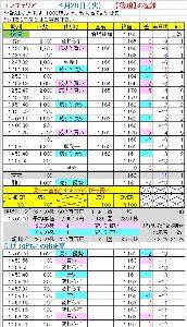 4571 - ナノキャリア(株) 後場データ1