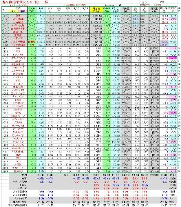 4571 - ナノキャリア(株) 気配値