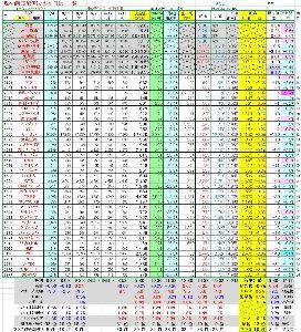 4571 - ナノキャリア(株) ザラ場