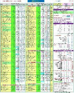 4571 - ナノキャリア(株) 最後に、【米国・株価編(騰落順)】その2