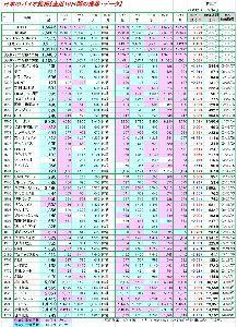 4571 - ナノキャリア(株) 日本のバイオ銘柄【直近10日間の推移・データ】