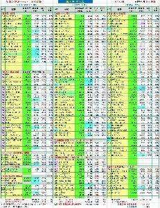 4571 - ナノキャリア(株) ■米国の製薬・バイオ、個別銘柄 =その3=