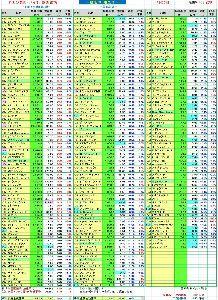 4571 - ナノキャリア(株) ■米国の製薬・バイオ、個別銘柄 =その2=