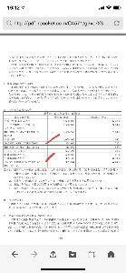 4571 - ナノキャリア(株) 大株主気になるやん