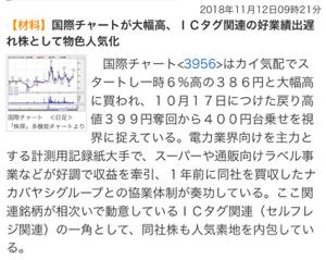 3956 - 国際チャート(株) 時価総額小粒、セルフレジ関連の大穴