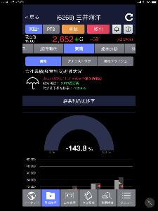 6269 - 三井海洋開発(株) 今期の決算内容です‼️    酷すぎて気持ちが悪くなる内容ですね‼️    今後は配当の廃止と増資だ
