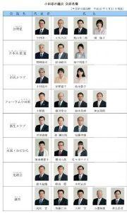 第二自民党とか自民党御用達政党ばかりでつまらないよ。 誤った価値観??             それって、誰が判断するの??       日本の教科書への