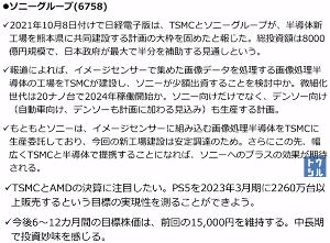 6787 - (株)メイコー PS5の増産計画が軌道に乗る可能性が大となる(^_-)-☆