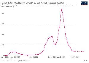 7777 - (株)スリー・ディー・マトリックス とりあえず、ワクチンの効果かどうか証明はなされていないが、欧州で最もワクチン接種が進んでおり、イギリ