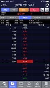 3271 - (株)THEグローバル社 寄り付き449円、売りが、消えましたね。
