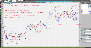 1569 - TOPIXベア上場投信 買い負け率 -21.6%、騰落レシオ68.95%で、投げて、 ドテンショートを、しでかした。いわゆる
