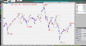 1569 - TOPIXベア上場投信 足立 武志 のidiot     予想外の日本株の上昇。買うべき?様子見?「機会損失」の許容度を考え
