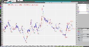 1569 - TOPIXベア上場投信 6/10 月曜日 負けた。成り行き始値1620円で、投げた。 今日の終値は、1621円だ。高値は、1