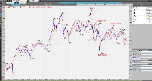 1569 - TOPIXベア上場投信 KaにSoから、100送金した。 株ステーションを、見るためだ。 日経、ドル円 なかなか下げない。