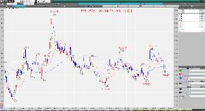 1569 - TOPIXベア上場投信 ETF 1571 9/09 月曜日 指値1599円で、約定だ。 高値掴みだ。9/13土曜日の終値は、