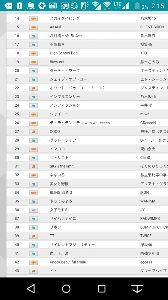 3661 - (株)エムアップ カウントダウンTV 今週の乃木坂46と欅坂46の ランキング100は 乃木坂46新曲スカイダイビング