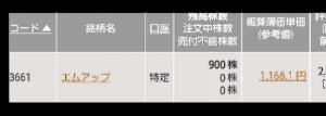 3661 - (株)エムアップ お願いします❗