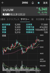 3661 - (株)エムアップ 今回は株価5000はいくとみてるよ  エンタメなめないほうがいいよ  私見w