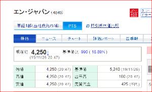 4849 - エン・ジャパン(株) 10万円の損、儲けですね。