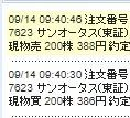 7623 - (株)サンオータス 待てば海路の日和あり(まてばかいろのひよりあり)とは正にこういうことをいうのではないでしょうか。 3