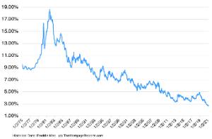 LEN - レナー 確かに30年ローンの利率が高騰とか言っても…って思いますよね