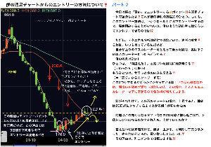 6166 - (株)中村超硬 週足チャートからのエントリー方法 パート2!