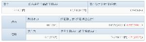 6166 - (株)中村超硬 限界まで使うのが吉。