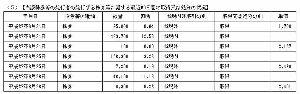 6166 - (株)中村超硬 5%ルール報告30日 中村超硬(6166)――保有割合の増  財務省 6月30日受付 (提供者、保有
