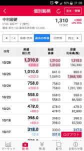 6166 - (株)中村超硬 300円台を思い出すと4桁が信じられませんw 9月頃にインしたにわかですが、10月の毎日の下落には溜