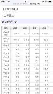 6166 - (株)中村超硬 海洋掘削は平成31年3月までの猶予期間を待たずに、平成30年6月22日、大引け後に突然会社更生法を申