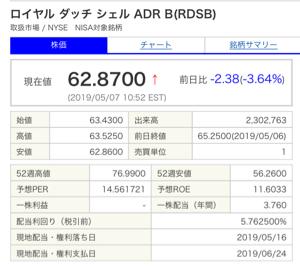 RDS-B - ロイヤル・ダッチ・シェル 5/16だな